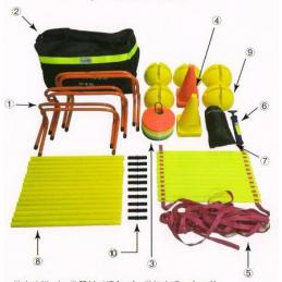 Kit d'entrainement